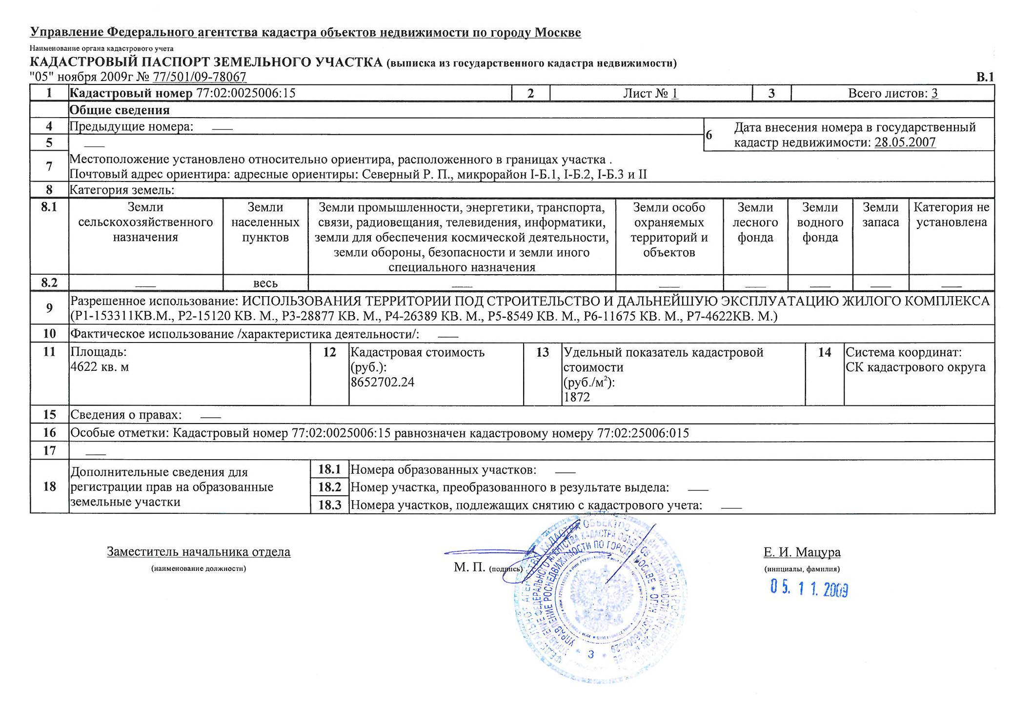 Кадастр земли в московской области