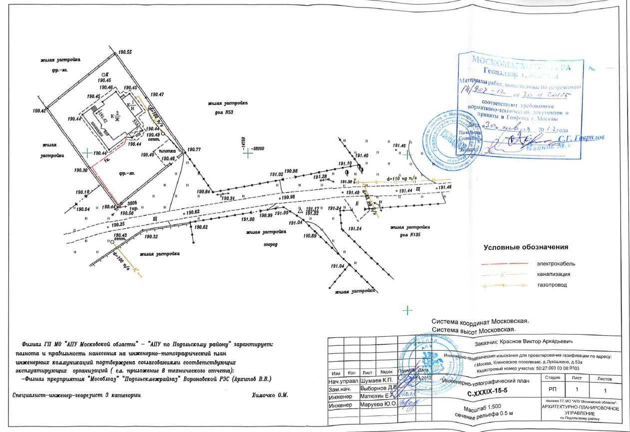 Документы для подключения электричества в Сухаревская Малая площадь как провести свет в огороде